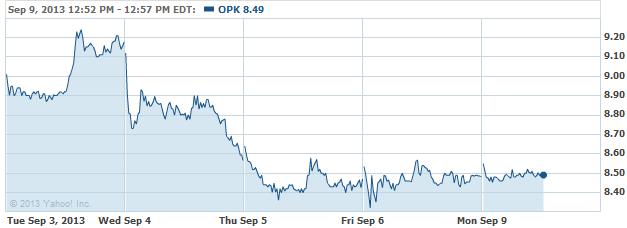 opk-20130909