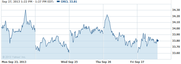 orccl-20130927