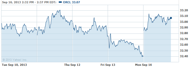 orcl-20130916