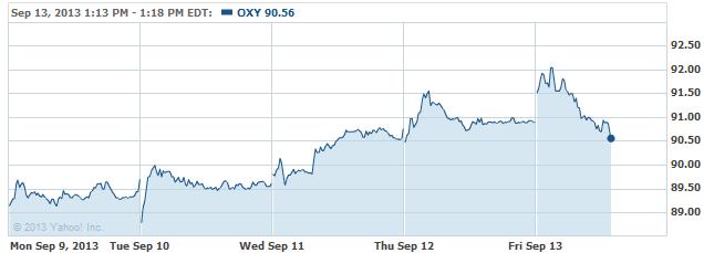 oxy-20130913