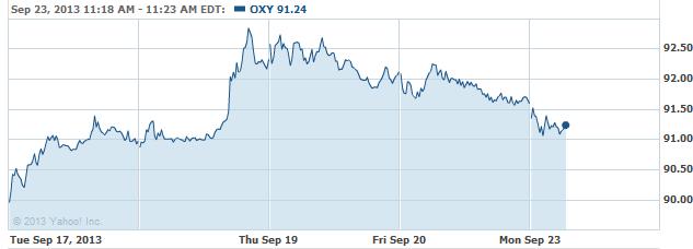 oxy-20130923