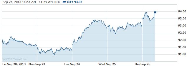 oxy-20160926