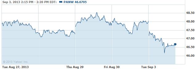 panw-20130903