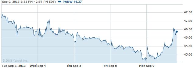 panw-20130909
