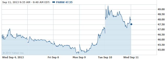 panw-20130911