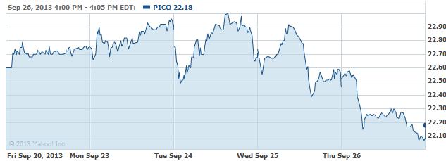 pico-20130927