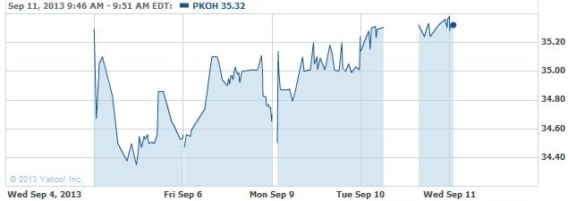 pkoh-20130911