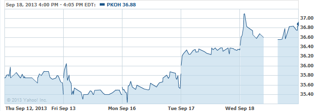 pkoh-20130919