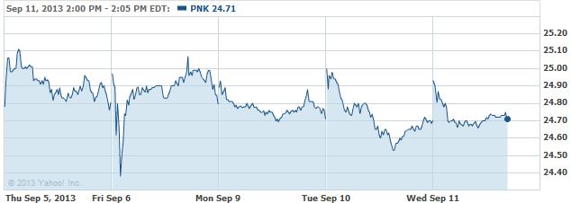 pnk-20130911