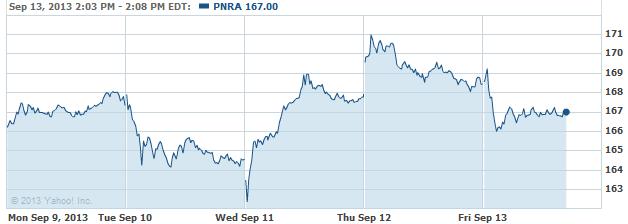 pnra-20130913