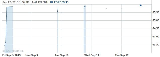 pope-20130913