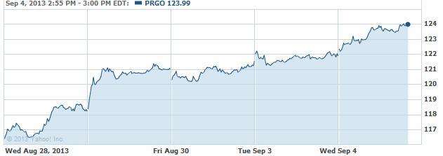prgo-20130904