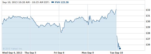 pvh-20130910