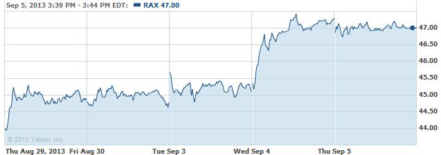 rax-20130906