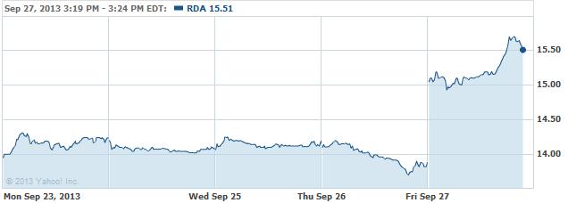 rdaa-20130927