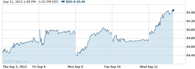rdsa-20130911