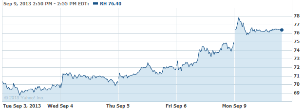 rh-20130909