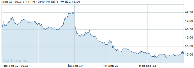 rig-20130924