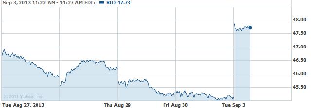 rio-20130903