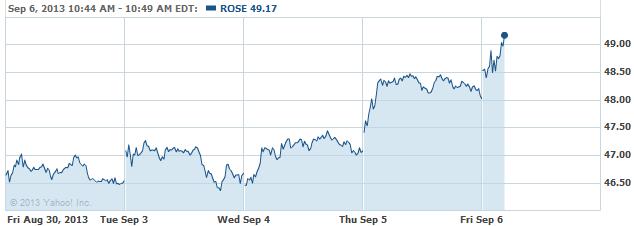 rosee-20130906