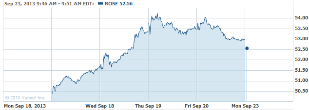 rosee-20130923