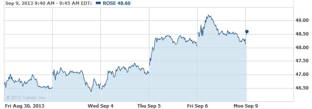 rosse-20130906
