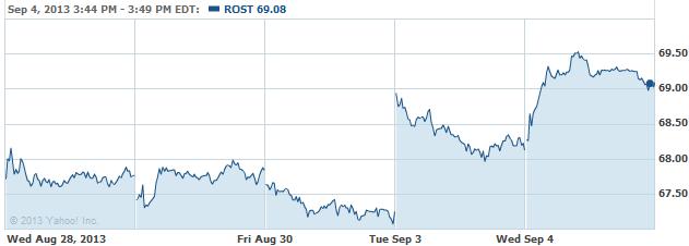 rost-20130905