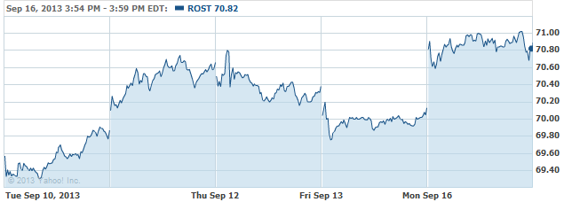 rost-20130917