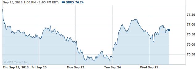 sbux-20130925