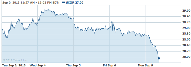 scoor-20130909