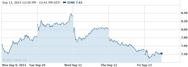 sune-20130913