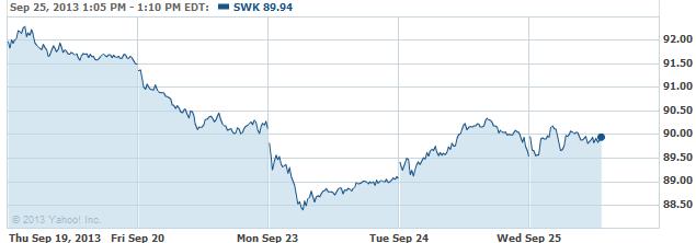 swk-20130925