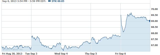 syk-20130909