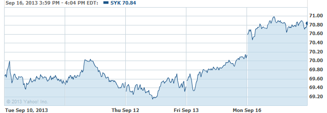 syk-20130917