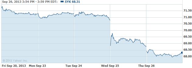 syk-20130927