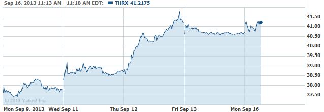 thrx-20130916