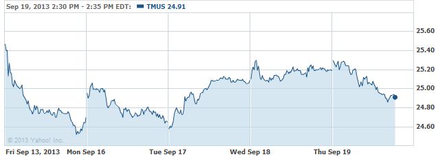 tmus-20130919
