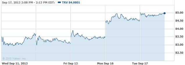 trv-20130917