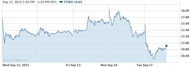 ttwo-20130917