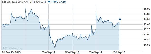 ttwo-20130920