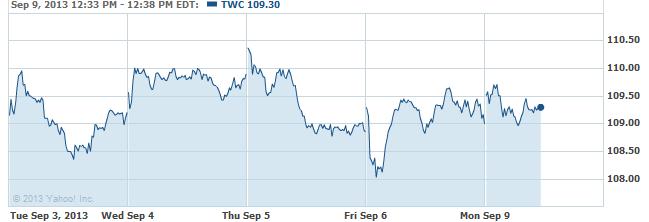 twc-20130909