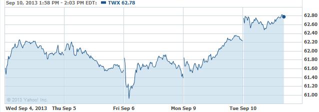 twx-20130910