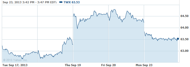 twx-20130923