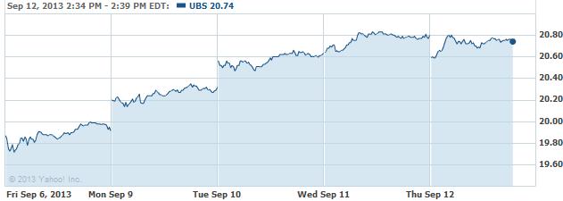 ubs-20130912