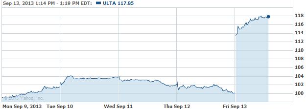 ulta-20130913