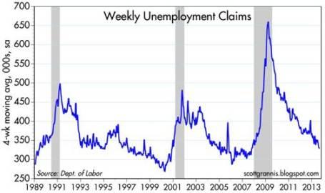 unemployment-claims-9-13