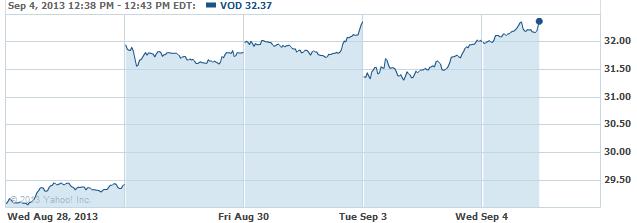 vod-20130904