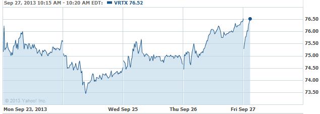 vrtx-20130927