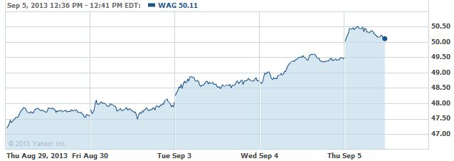 wag-20130905