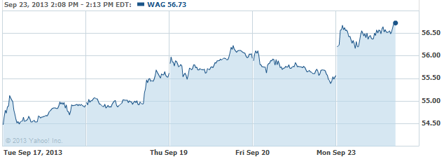 wag-20130923